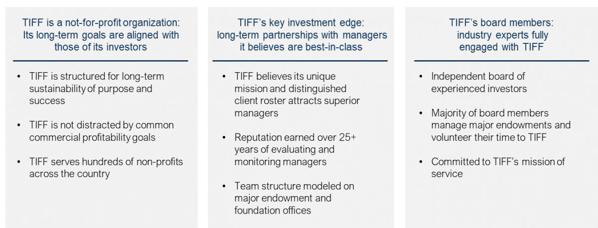 TIFF is a not-for-profit organization whose long-term goals are aligned to those of its investors.